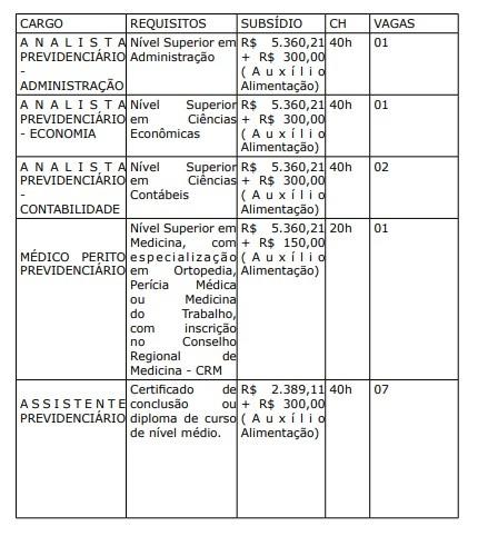IPAJM abre inscrições para contratação de profissionais em regime de Designação Temporária 3